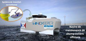 Projet de navette maritime hybride